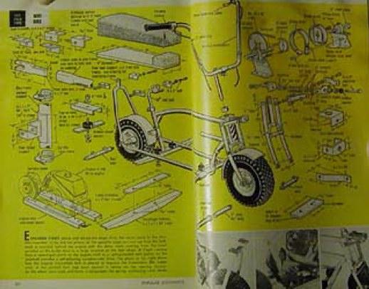 Go Back > Gallery For > Homemade Mini Bike Frame Plans